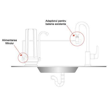 FILTRO MF2 TOP, sistem de filtrare cu amplasare pe blatul de bucatarie